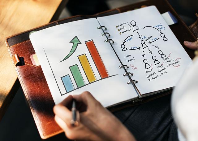 Як правильно скласти бізнес план