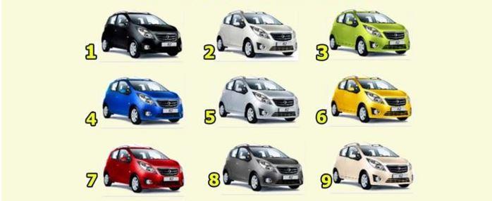 Пройдіть тест: виберіть колір авто і дізнайтеся більше про свій характер